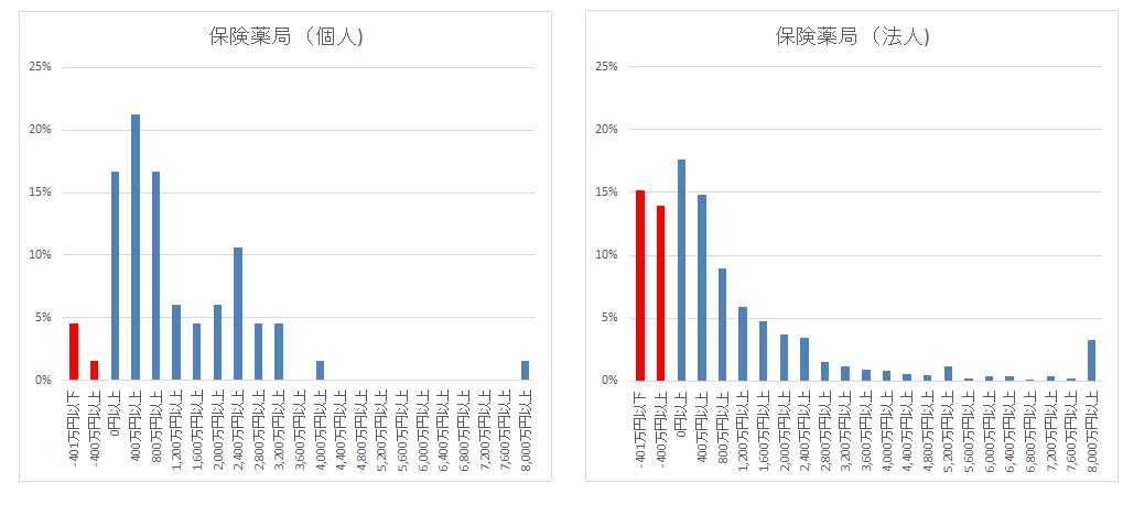 %e4%bf%9d%e9%99%ba%e8%96%ac%e5%b1%80