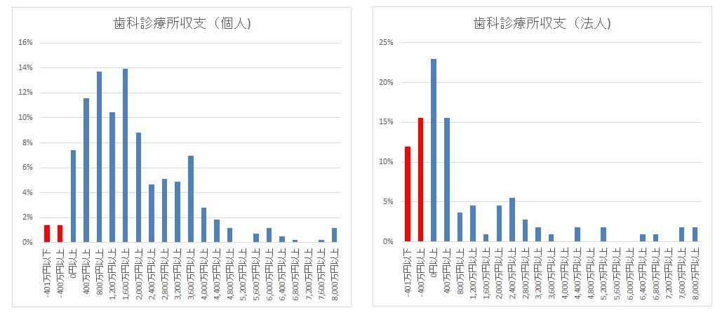 %e6%ad%af%e7%a7%91%e5%88%a9%e7%9b%8a