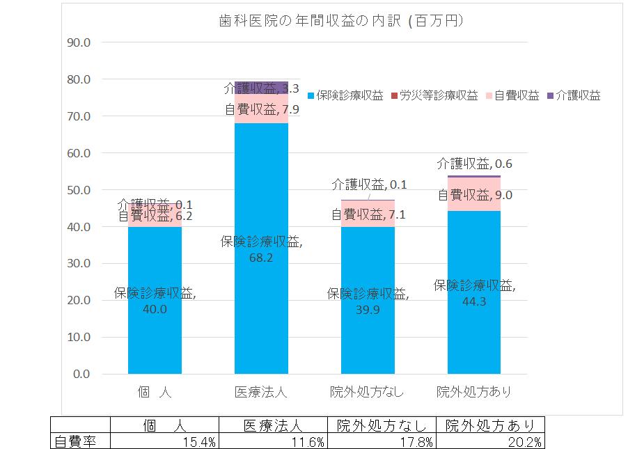 %e6%ad%af%e7%a7%91%e5%a3%b2%e4%b8%8a%e6%af%94%e7%8e%87